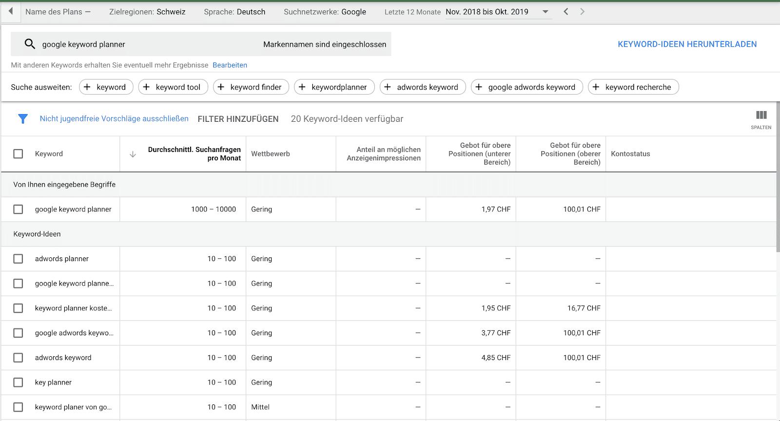 Blogartikel Google Keyword Planner Text-14