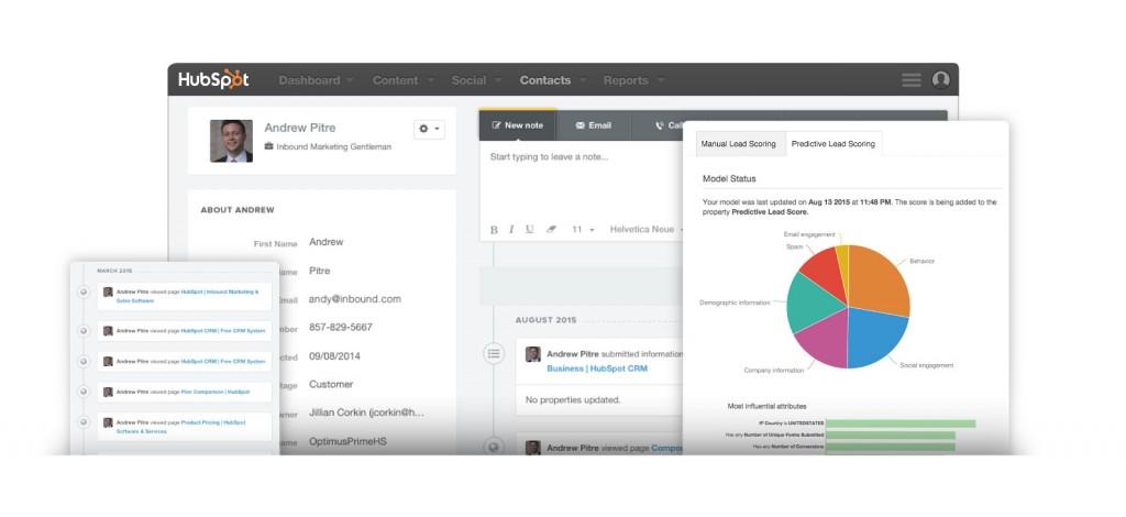 HubSpot Lead Management