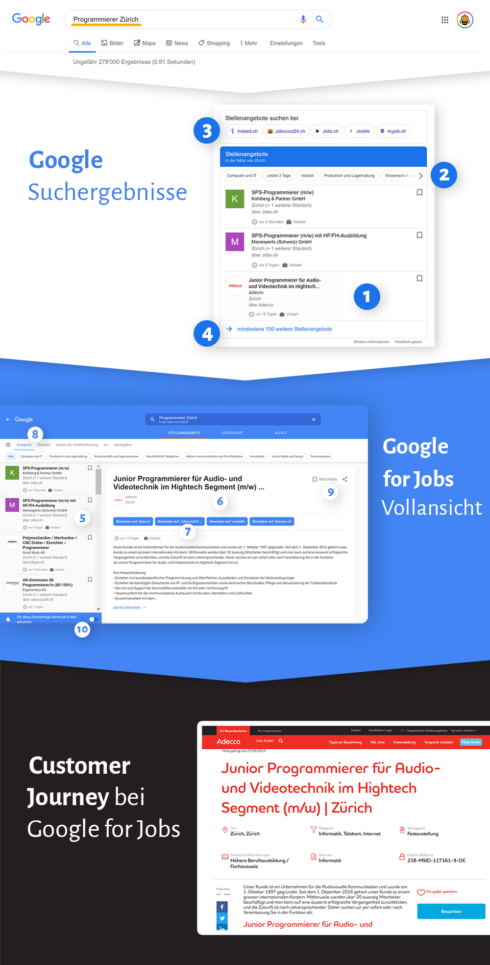googleforjobs_infografik