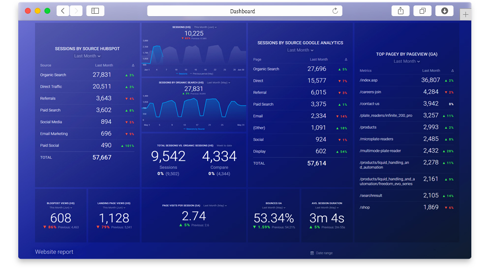 bee_dashboard2
