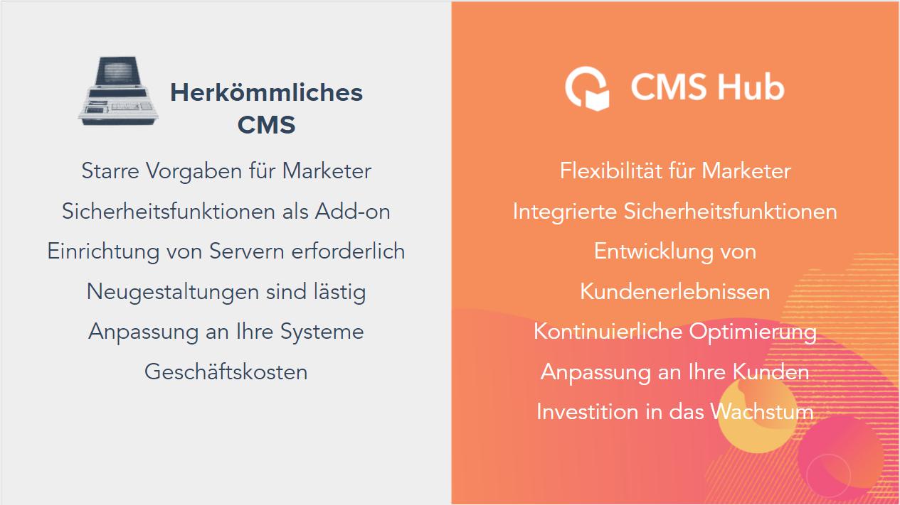 Vergleich CMS