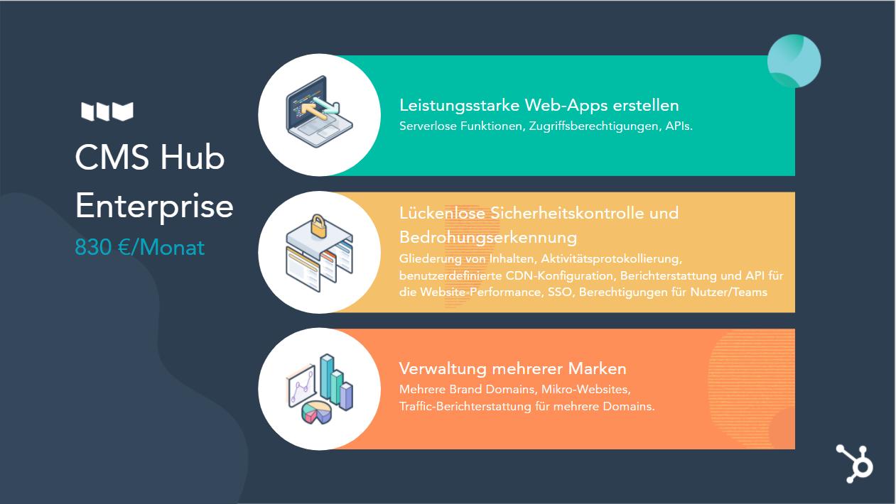 CMS Hub Enterprise